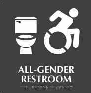 All-Gender Restroom Signage